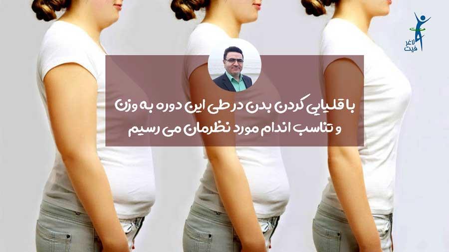 دوره 21 روزه رژیم قلیایی محمود مردانی